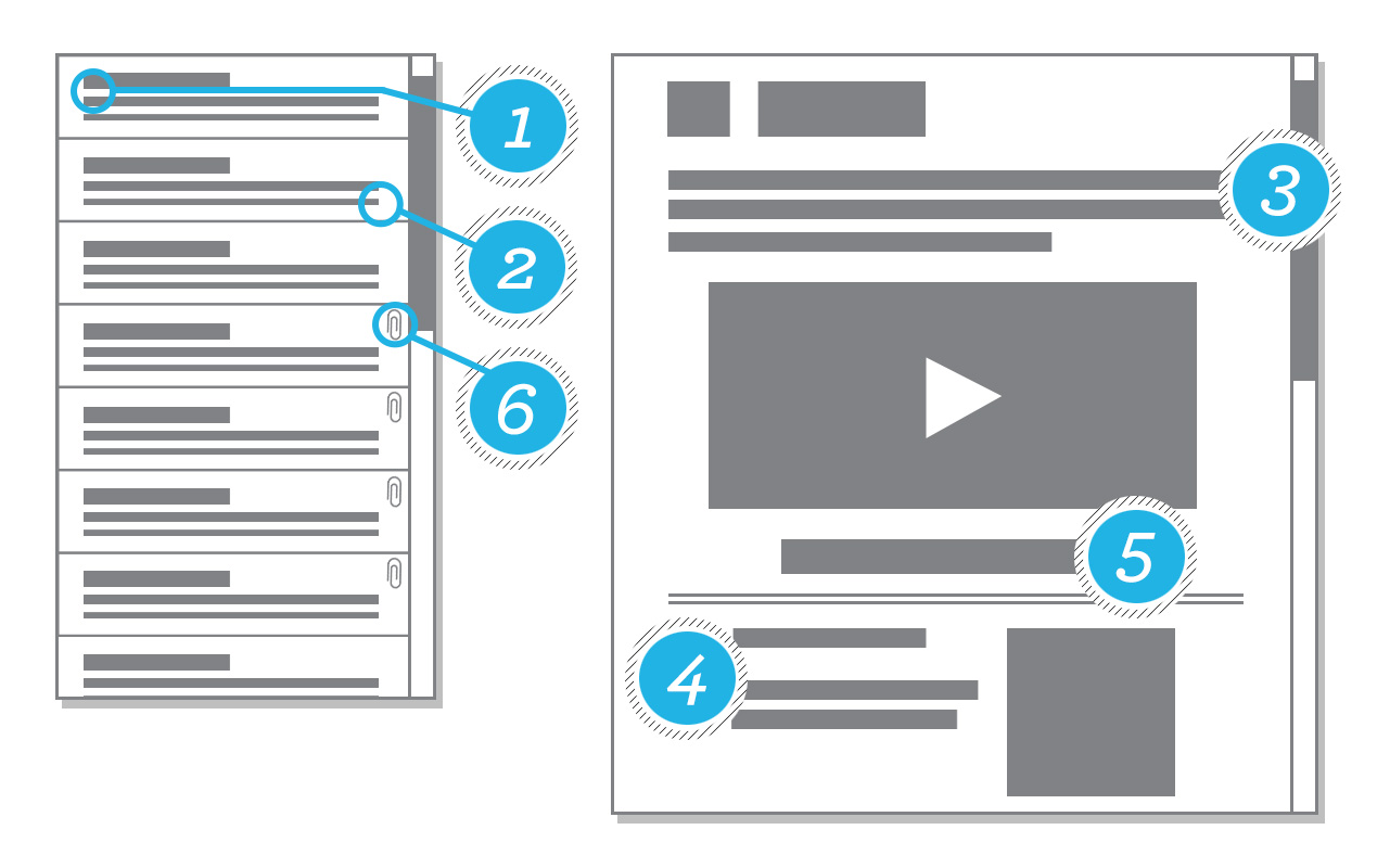 parts of a digital marketing email