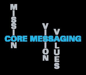 Core Messaging