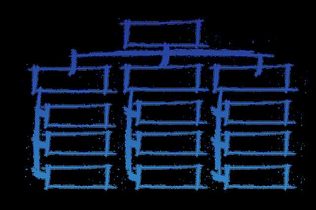 Organizational chart for companies