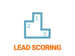 Marketing Automation scores leads