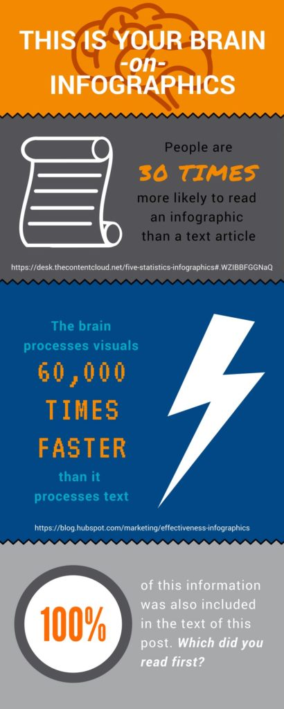 infographics and brain