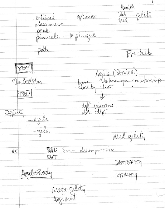 Page of notes from identity brainstorm